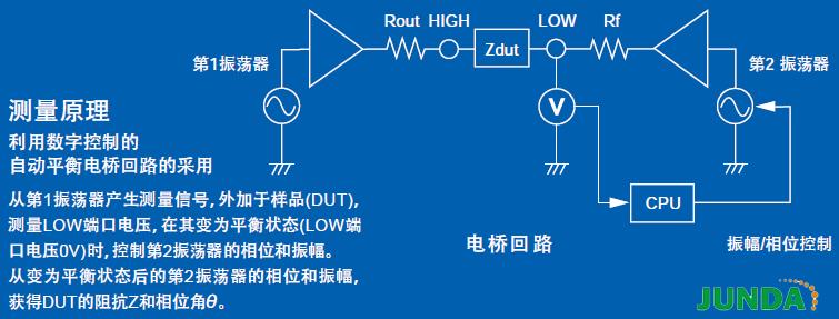 LCR测试仪HIOKI 3532-50外部I/O内容 LCR测试仪HIOKI 3532-50输出  内部DC电源(+5V输出)  比较结果输出  模拟测量完成信号(3522-50/3532-50)  BIN(分类)测量结果输出(3535)  测量结束信号 LCR测试仪HIOKI 3532-50输入  外部DC供电电源(外部供电为+5V~+24V)  外部触发信号  键盘锁的开/关功能(3522-50无)  装载用配电盘号码的选择 AC100V、120V、 220V或240V可选型电源3532-50背面可选