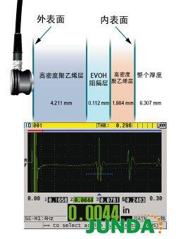 38DL PLUS超声测厚仪
