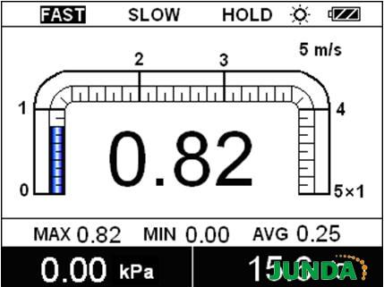 加野麦克斯KANOMAX KA33风速仪显示结果