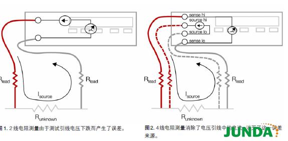 dmm4020万用表如何测量电阻
