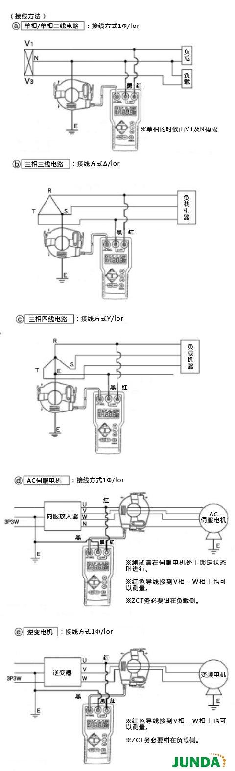 电路绝缘电阻的在线高精度测试