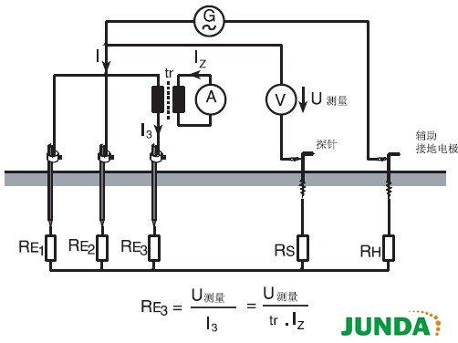 接地电极的防雷系统或带接地电缆的高压输电铁塔等)中的单个接地电阻.