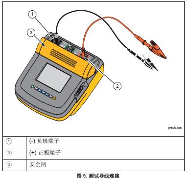这种情况对于此测试机的输入电路配置是正常的,并不会更改指定的准确
