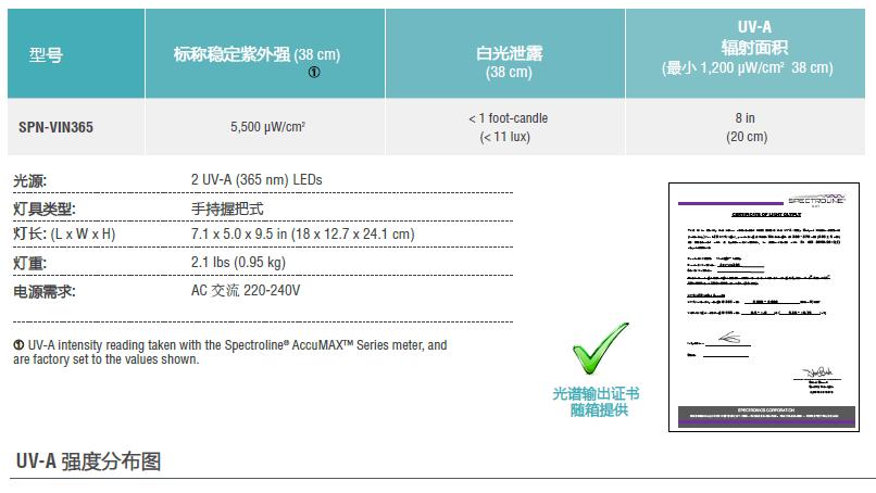 SPN-VIN365手持式LED荧光检测灯